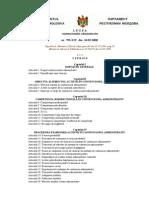 Legea Cu Privire La Contenciosul Administrativ