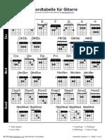 Grifftabelle_Gitarre_alle.pdf