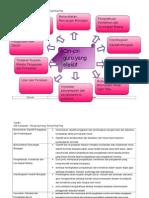 Ciri-ciri Guru Yang Efektif