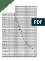 Cronograma Proyecto Saneamiento Basico II