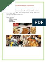 Alimentos Nutrientes de La Region Ica