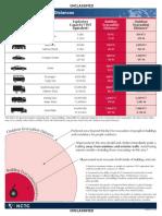 Bomb Standoff Chart