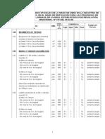 RENDIMIENTOS MÍNIMOS OFICIALES DE LA MANO DE OBRA EN LA INDUSTRIA DE CONSTRUCCIÓN CIVIL EN EL RAM.doc
