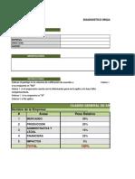 Diagnostico a Empresas Tgo Gestion Empresarial