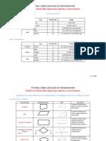 AP02 (Tutorial Lenguajes de Programación - 2013B)