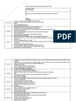 desarrollo psicomotor 0-6 años