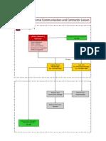 Emergency Communication and Liaison