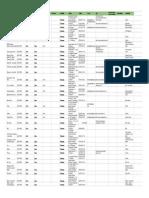 Baza de Date FOSR - Companii