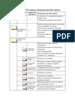 Estructura_CDv1