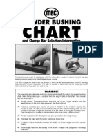 Powder Bushing Chart