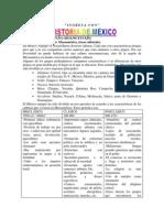 Historia de Mexico 2004