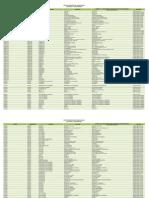 1 Catalogo de Unidades Médicas 2012 JUNIO para Web[1]