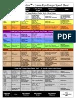 adult_gasan_ryu_kenpo_speed_sheet.pdf