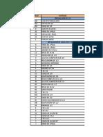 Lista de Mater