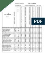 Notas y Criterios de evaluación  Matemáticas
