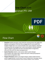 MATERI FLOWCHART DATA