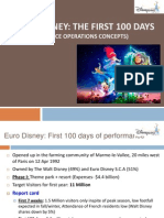 Euro Disney Case analysis