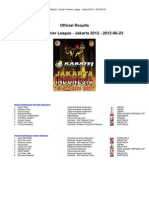 Jakarta Karate Open
