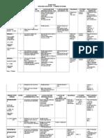 Form Two Scheme of Work 2014