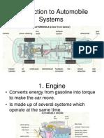 Automobile Components (Introduction)