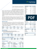 Market Outlook 05-03-2014
