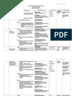 Rancangan Pengajaran Tahunan t5