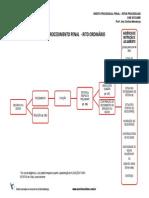 195509848 372 CERS Ritos Processuais Completo OAB XII EXAME