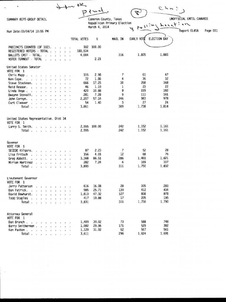 Cameron County 2014 Republican Primary Election