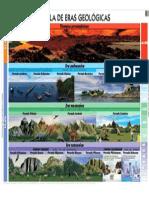 Tablas de Eras Geologicas
