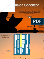 gohonzondiagrama-090908175729-phpapp02.pps