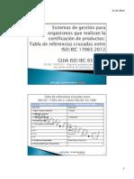 Cross Ref ISO17065 Www.marp.Cl