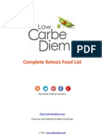 Complete Ketosis Food List