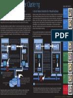 Hyper-V and Failover Clustering Mini Poster
