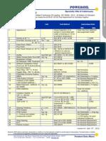 Power Oil Data Sheet