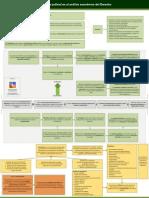 PracticaJudicial Analisis Economico Del Derecho