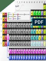 tableau-periodique-des-elements-chimiques.pdf