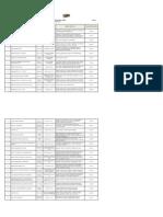 Certificados en BPM Colombia