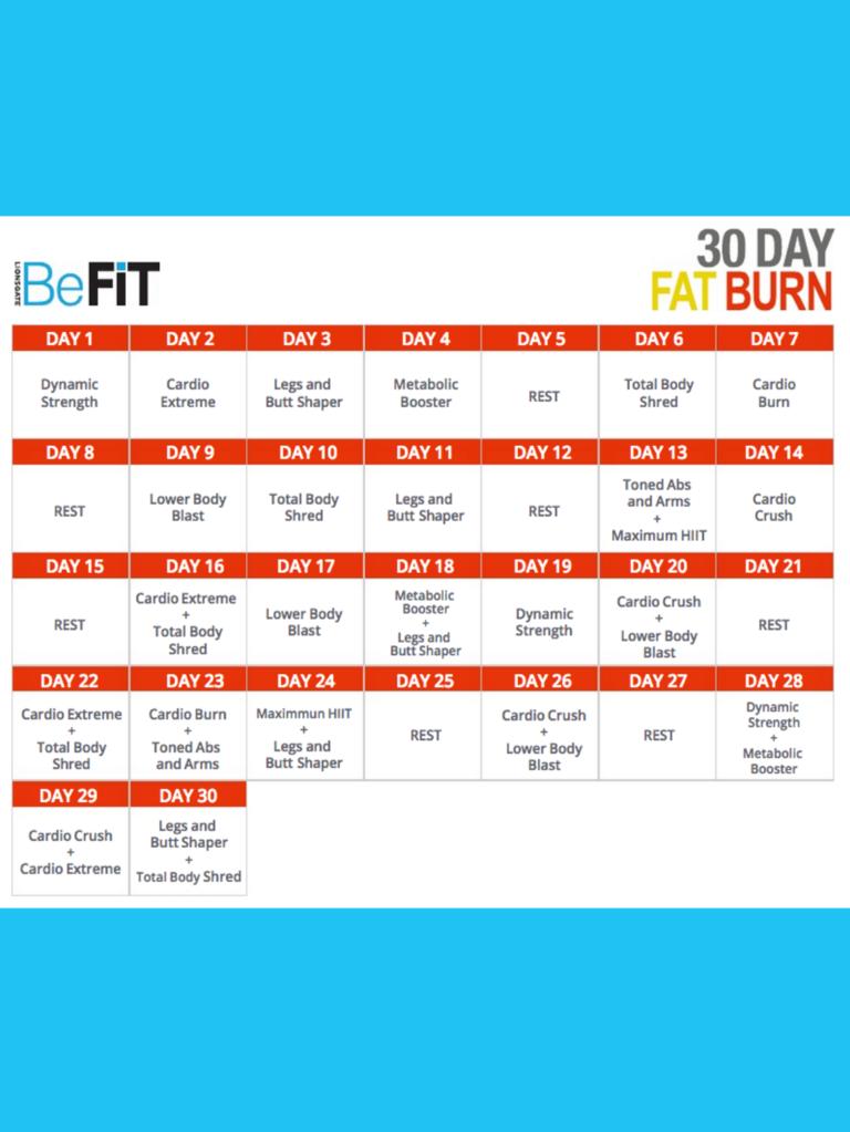mâncărime corpul și pierderea în greutate
