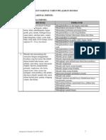 Kompetensi Dan Indikator SKL (Kisi-Kisi) UN SMP-SMA-MA-SMK-PLB Tahun 2013-2014