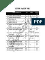 Legitime Division Table