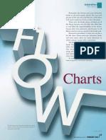Dental Town Flow Chart!