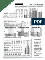 Marshall Index 2011