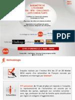 Baromètre de l'économie BVA - Axys - BFM - Challenges (Vague 63) Mars 2014