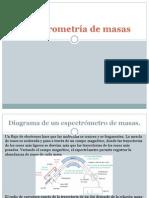 Espectrometria de Masas (1)