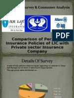 Ad&Pr ATM Survey