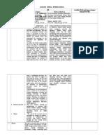 Analisis Jurnal Internasional Ruswanto