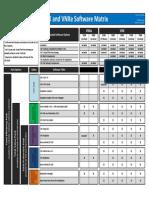 VNX & VNXe Software Matrix-emc284739