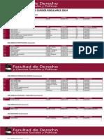 Vacantes Oferta 1-_ Cuatrimestre 2014 Regulares