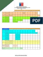 Fondos, Premios, Programas 05.03.2014