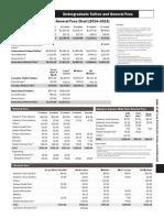 2014 Fees Chart